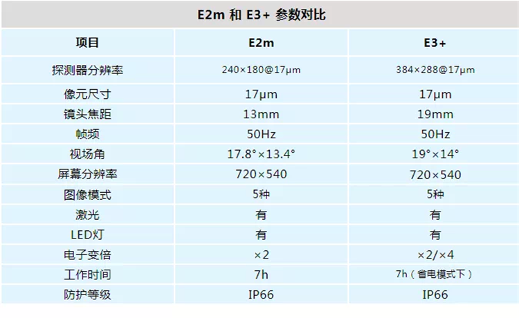 E2m详情页 (2).PNG